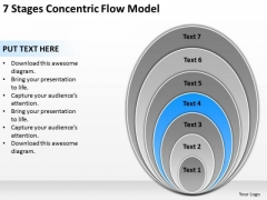 7 Stages Concentric Flow Model Business Development Plan Template PowerPoint Slides