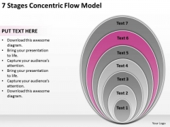7 Stages Concentric Flow Model Business Financial Planning PowerPoint Slides