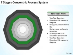 7 Stages Concentric Proces System Business Plans PowerPoint Templates