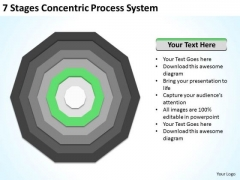 7 Stages Concentric Proces System Example Business Plan PowerPoint Slides