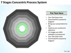 7 Stages Concentric Proces System Real Estate Business Plan Sample PowerPoint Templates