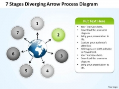 7 Stages Diverging Arrow Process Diagram Cycle Flow Chart PowerPoint Slide
