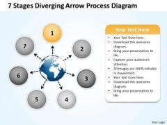 7 Stages Diverging Arrow Process Diagram Cycle Flow Chart PowerPoint Slides