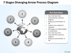 7 Stages Diverging Arrow Process Diagram Ppt Cycle Flow Chart PowerPoint Slides