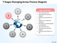 7 Stages Diverging Arrow Process Diagram Processs And PowerPoint Slides