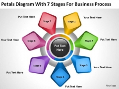 7 Stages For Business Process Ppt Continuity Plan Software PowerPoint Slides