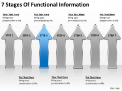 7 Stages Of Functional Information Business Plan Template Free Word PowerPoint Templates