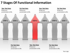 7 Stages Of Functional Information Business Plan Template PowerPoint Templates