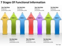 7 Stages Of Functional Information Music Business Plan PowerPoint Slides