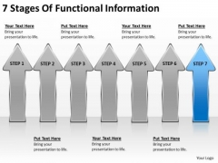 7 Stages Of Functional Information Ppt How To Write Business Plan PowerPoint Slides