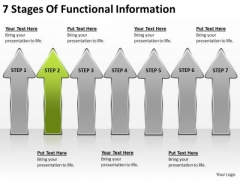 7 Stages Of Functional Information Sample Business Plan Restaurant PowerPoint Slides