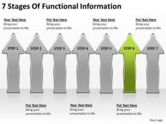 7 Stages Of Functional Information Successful Business Plan PowerPoint Templates