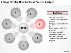 7 Steps Circular Flow Business Process Analysis Make Plan PowerPoint Slides