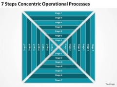7 Steps Concentric Operational Processes Ppt How To Type Business Plan PowerPoint Slides