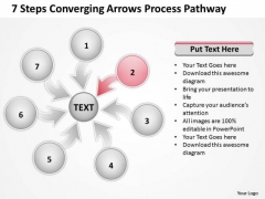 7 Steps Coverging Arrows Process Pathway Ppt Circular Flow Network PowerPoint Templates