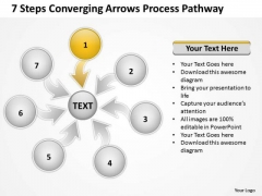 7 Steps Coverging Arrows Process Pathway Ppt Processs And PowerPoint Slide