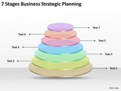 7 Stgaes Business Strategic Planning Examples PowerPoint Slides