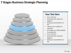 7 Stgaes Business Strategic Planning Plans Examples PowerPoint Slides