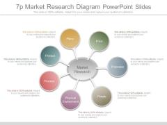 7p Market Research Diagram Powerpoint Slides