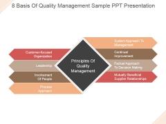 8 Basis Of Quality Management Ppt PowerPoint Presentation Shapes