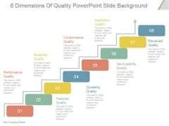 8 Dimensions Of Quality Ppt PowerPoint Presentation Styles