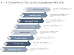 8 Dimensions Of Total Quality Management Ppt PowerPoint Presentation Ideas
