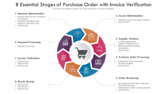 8 Essential Stages Of Purchase Order With Invoice Verification Ppt PowerPoint Presentation Professional Example Introduction PDF
