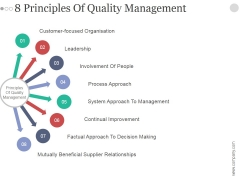 8 Principles Of Quality Management Ppt PowerPoint Presentation Shapes