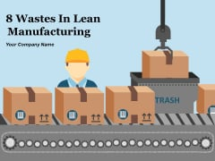 8 Wastes In Lean Manufacturing Ppt PowerPoint Presentation Complete Deck With Slides