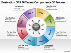 8 Different Components Process Templates For Business Plans PowerPoint Slides