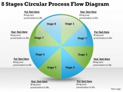 8 Stages Circular Process Flow Diagram What Is Business Continuity Plan PowerPoint Slides