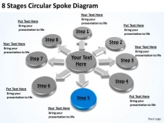 8 Stages Circular Spoke Diagram Business Contingency Plan PowerPoint Templates