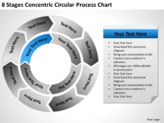 8 Stages Concentric Circular Process Chart Ppt Developing Business Plan PowerPoint Templates
