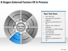 8 Stages External Factors Of Process How Do Business Plan PowerPoint Slides