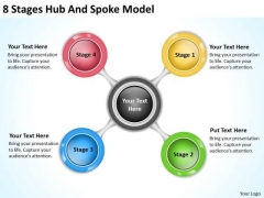 8 Stages Hub And Spoke Model Business Plan Structure PowerPoint Templates