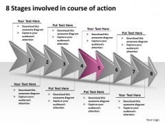 8 Stages Involved Course Of Action Business Make Flowchart PowerPoint Slides