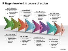 8 Stages Involved Course Of Action Flowchart For Process PowerPoint Templates