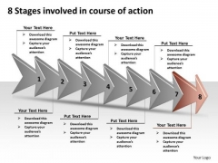 8 Stages Involved Course Of Action Ppt Production Flow Charts PowerPoint Slides