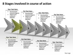 8 Stages Involved Course Of Action Product Flow Chart PowerPoint Slides