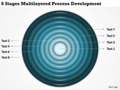 8 Stages Multilayered Process Development  Business Plan Examples PowerPoint Slides