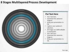 8 Stages Multilayered Process Development Business Plan Template PowerPoint Slides