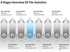 8 Stages Overview Of The Activities Business Plan Download PowerPoint Templates