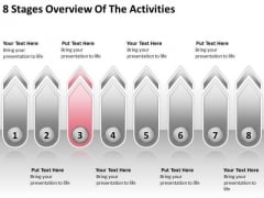 8 Stages Overview Of The Activities Business Plan Outline Template PowerPoint Templates