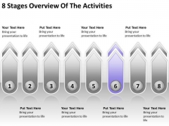 8 Stages Overview Of The Activities Business Plans How To PowerPoint Slides