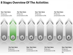 8 Stages Overview Of The Activities Easy Business Plan Template PowerPoint Templates