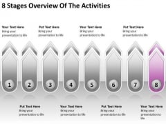 8 Stages Overview Of The Activities Ppt Create Business Plan Template PowerPoint Templates