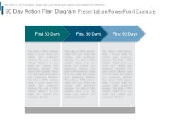 90 Day Action Plan Diagram Presentation Powerpoint Example