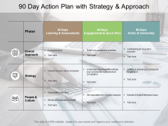 90 Day Action Plan With Strategy And Approach Ppt PowerPoint Presentation Pictures Visual Aids