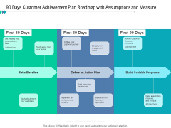 90 Days Customer Achievement Plan Roadmap With Assumptions And Measure Icons