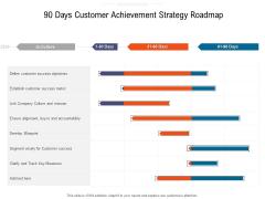 90 Days Customer Achievement Strategy Roadmap Sample